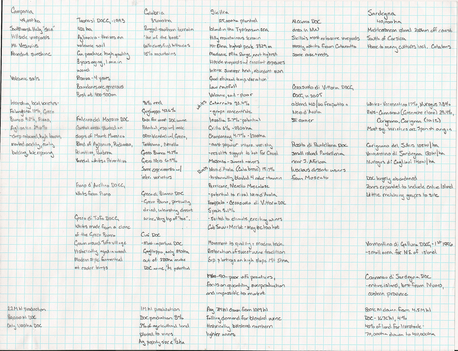 study grid View a list of frequently asked questions about connecting to the grid in pjm.